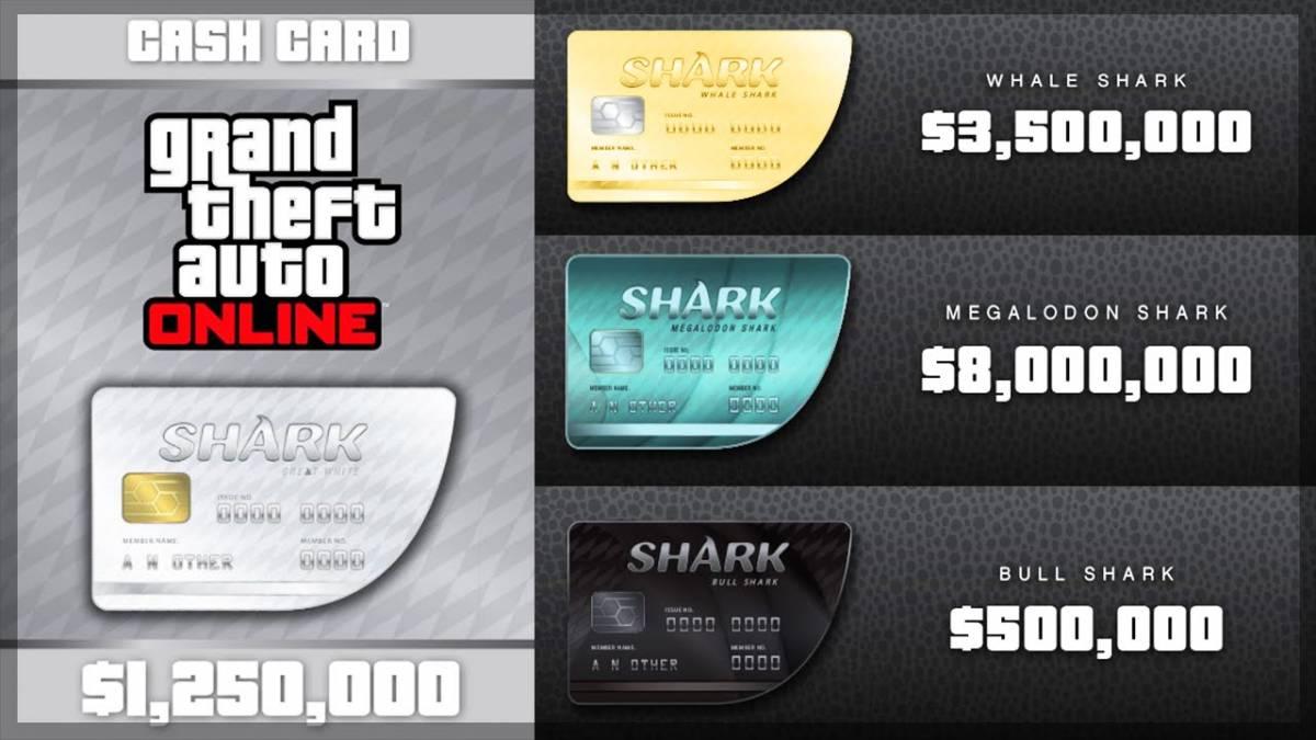 GTA Online Shark Cards