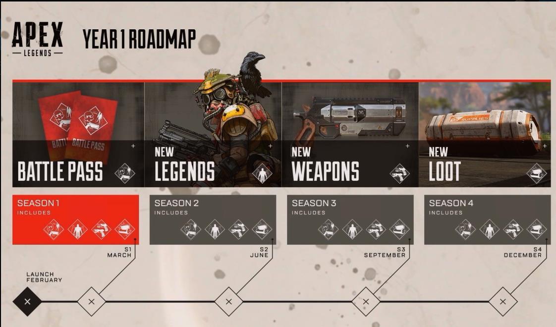 Apex Legends Battle Pass roadmap