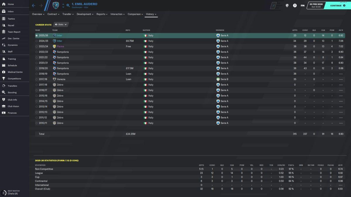 Football Manager GK