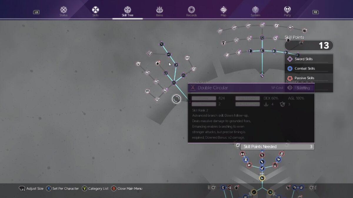 Sword Art Online Alicization Lycoris review
