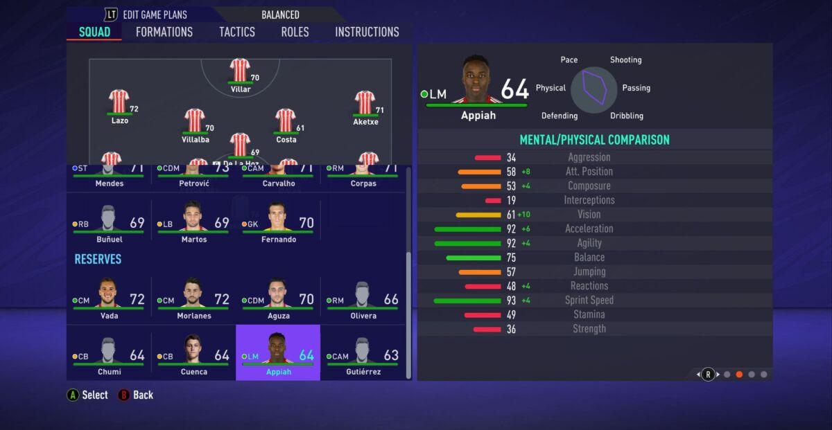 Arvan Appiah FIFA 21