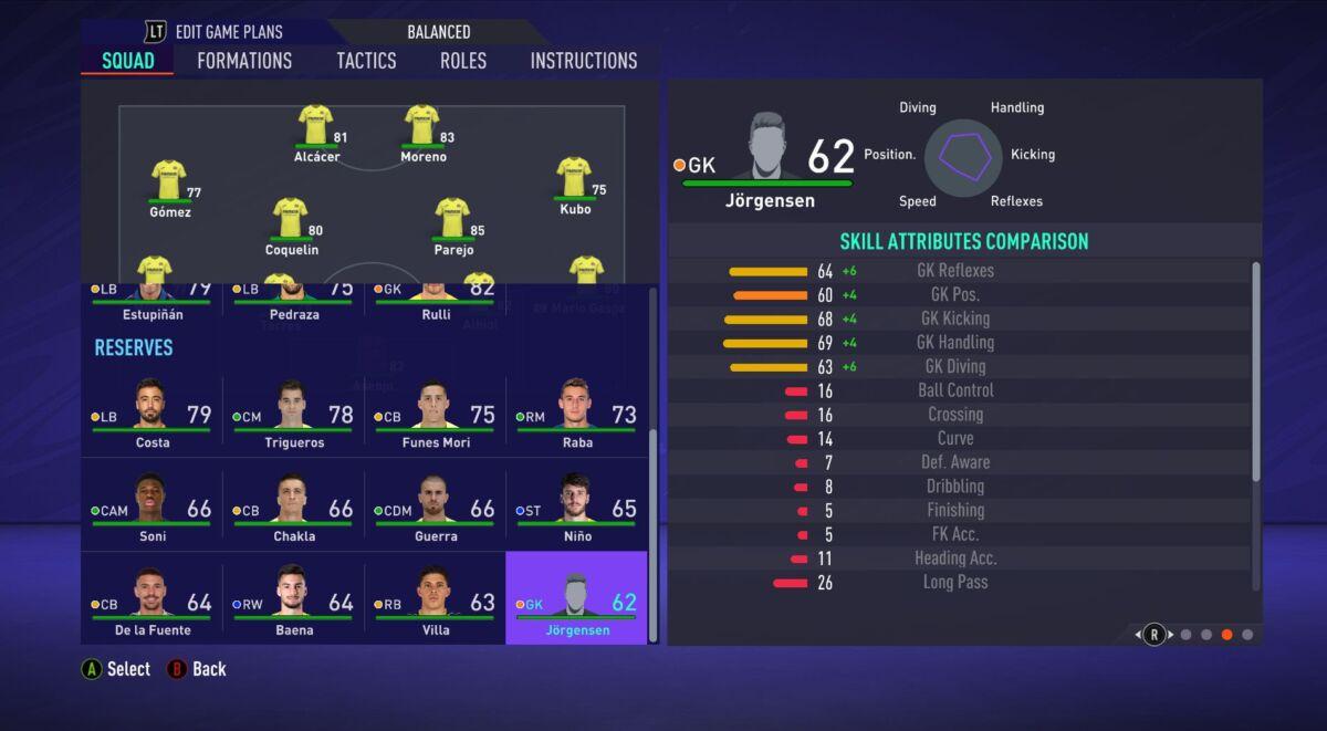 Filip Jörgensen FIFA 21