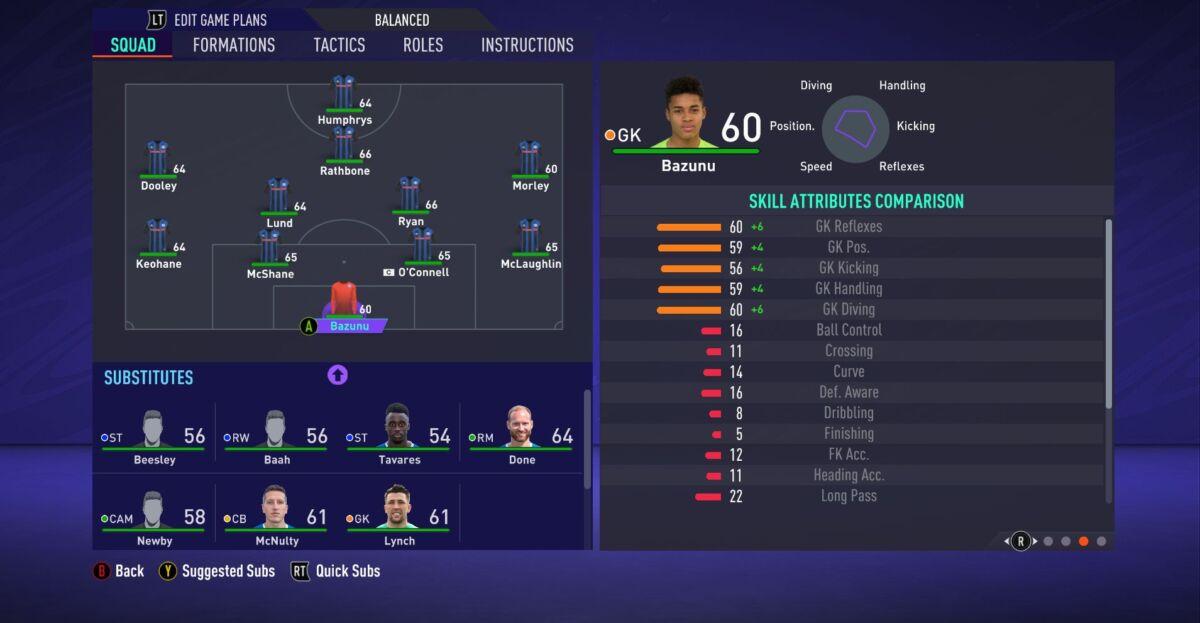Gavin Bazunu FIFA 21