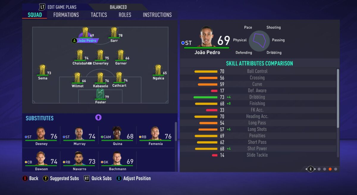 João Pedro FIFA 21