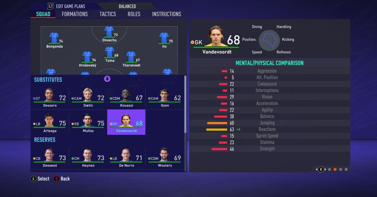 Maarten Vandevoordt FIFA 21