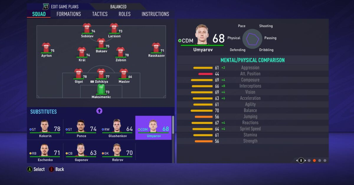 Nail Umyarov FIFA 21