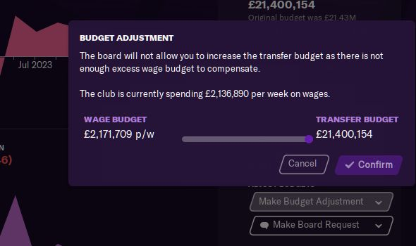 Football Manager 2021 Budget Adjustment