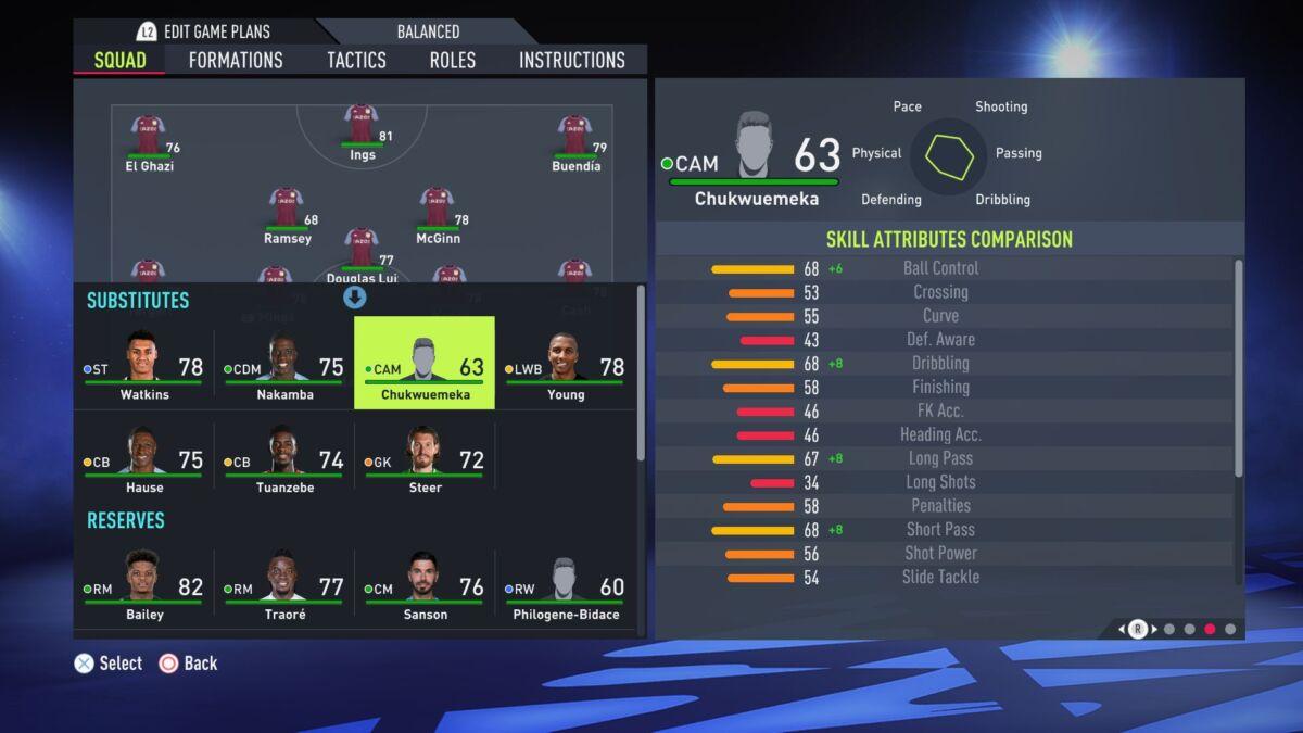 Carney Chukwuemeka FIFA 22