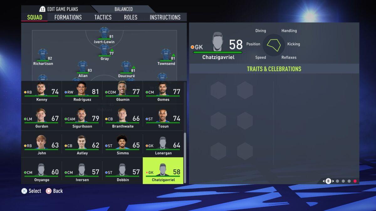 Charis Chatzigavriel FIFA 22