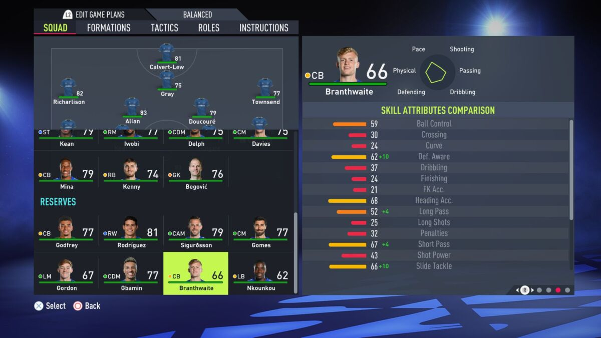Jarrad Branthwaite FIFA 22