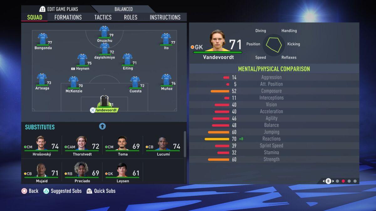 Maarten Vandevoordt FIFA 22 1