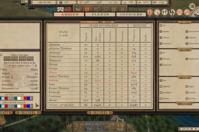 Troop Type Guide